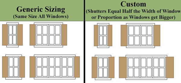 How wide should exterior shutters be?