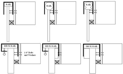 Diagram for Hanging Window Boxes over Railings