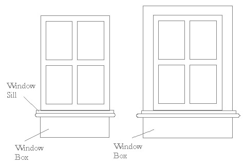Measuring Windows for Window Boxes