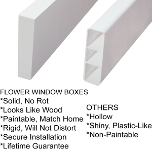 the advantages of pvc window boxes comparison
