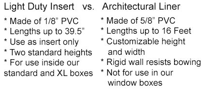 Window Box Inserts and Liners Comparison