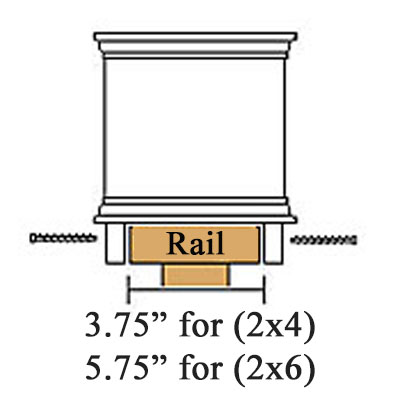 Planter that Sits On Top of Rail Diagram