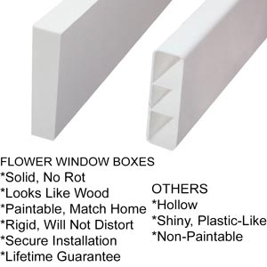 PVC window boxes vs vinyl window boxes